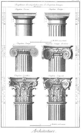 Ordens arquitetônicas - Toscana e Compósita