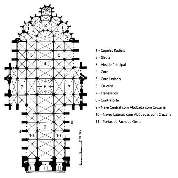 Planta Arquitetônica Gótica